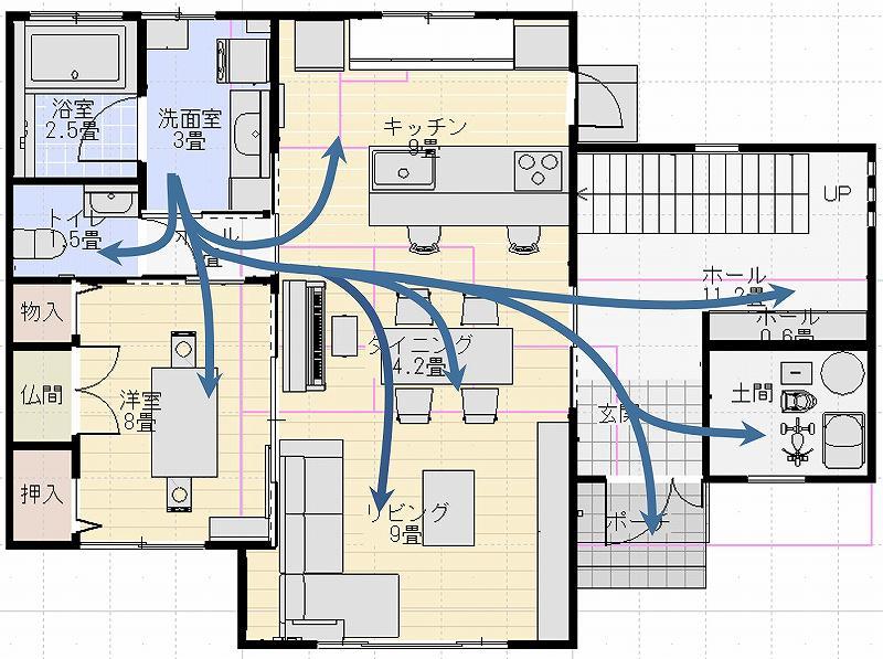 洗面所から各部屋へ行く動線