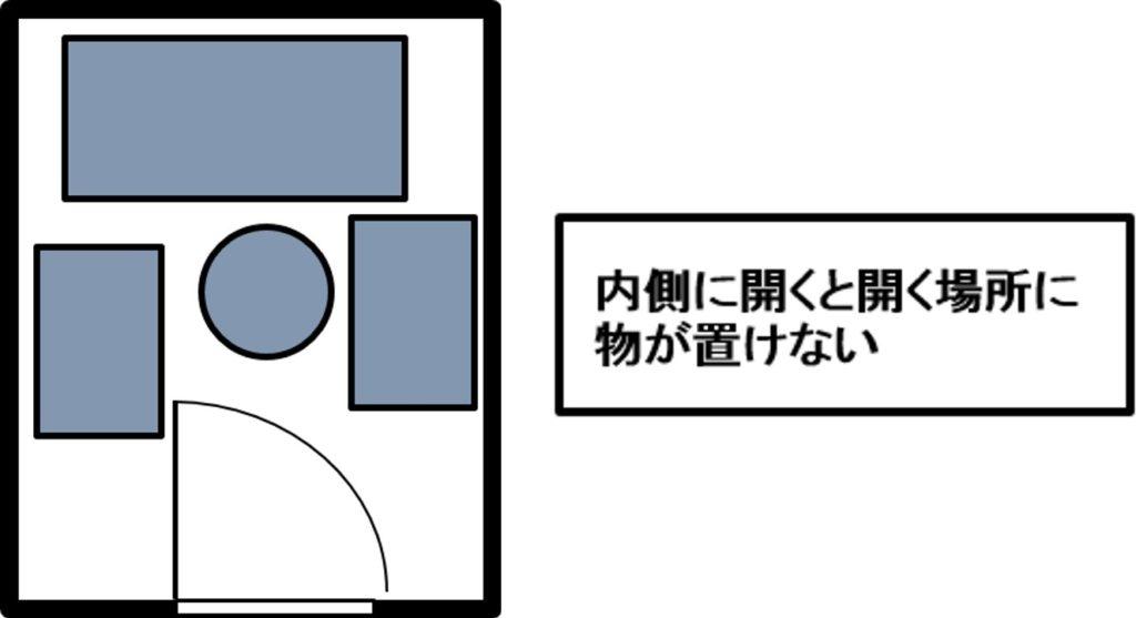 土間収納の扉は内側に開いてはいけない