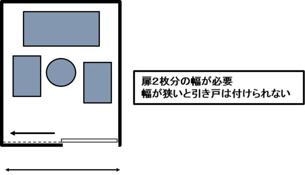 土間収納の扉について