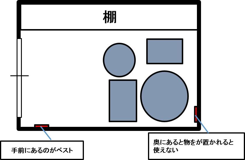 土間収納のコンセント位置