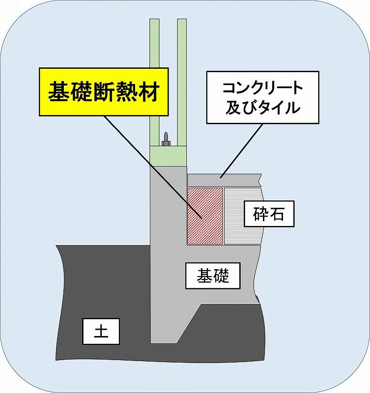基礎断熱断面図